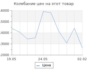 Изменение цены на Кухонный гарнитур Яна лайт, 1200 мм