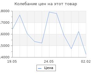 Изменение цены на Кухонный гарнитур Алина лайт, 1200 мм