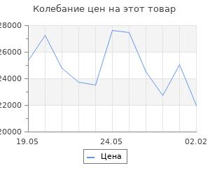 Изменение цены на Кухонный гарнитур Арина экстра, 1700 мм