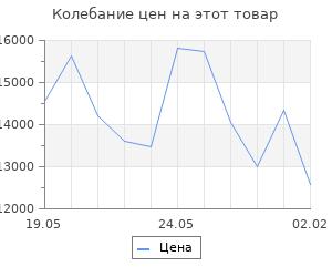 Изменение цены на Кухонный гарнитур Алина мини, 1000 мм