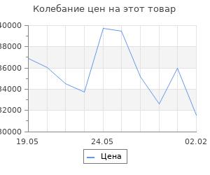 Изменение цены на Кухонный гарнитур Илона прайм, 1300 х 2000 мм
