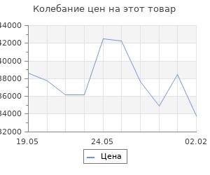 Изменение цены на Кухонный гарнитур Симона литл 1300*2000