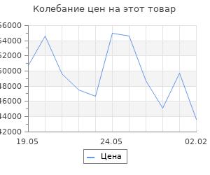 Изменение цены на Кухонный гарнитур Маргарита гранд прайм 2600*1400