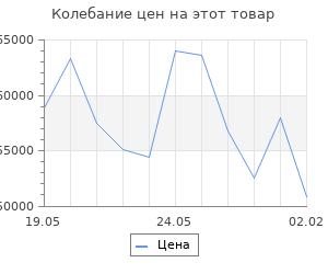 Изменение цены на Кухонный гарнитур Маргарита гранд оптима 2600*1500