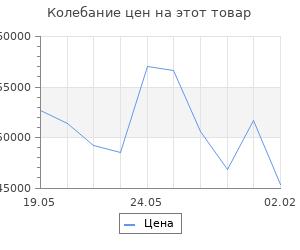 Изменение цены на Кухонный гарнитур Маргарита литл 1400*2500