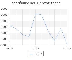 Изменение цены на Кухонный гарнитур Евгения прайм 5 2300*1500 мм