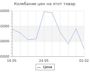 Изменение цены на Кухонный гарнитур Мария оптима 5 2700*1600 мм