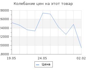 Изменение цены на Кухонный гарнитур Лариса макси 1 1800 мм