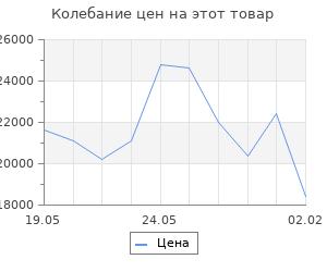 Изменение цены на Кухонный гарнитур Лариса медиум 4 1400 мм