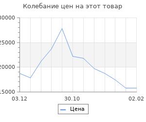 Изменение цены на Кухня Антрацит 1032х600  Антрацит/ Дуб Вотан/ Антрацит