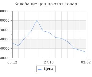 Изменение цены на Кухня Антрацит Угловая 2616х1616  Антрацит/ Дуб Вотан/Фас Антрацит