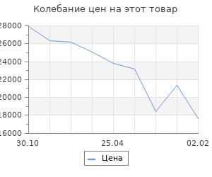 Изменение цены на Кухонный гарнитур Сатин Угловая 1016х1016 Антрацит/Детройт/Сатин