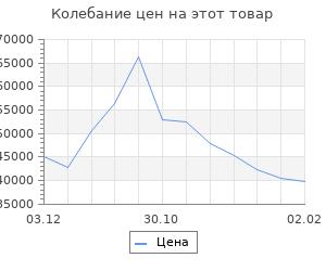 Изменение цены на Кухня Вегас 2832х600 Антрацит/ Дуб Вотан/ Антраци,Жемчуг