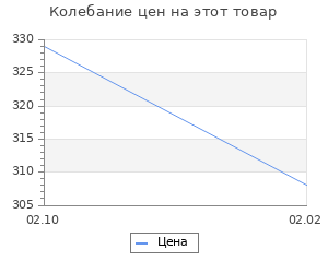 Изменение цены на От Руси к России. Лев Николаевич Гумилев