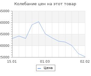 Изменение цены на Кухонный гарнитур «Венеция», 1600 × 600 цвет ясень жемчуг