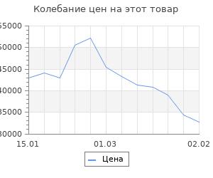 Изменение цены на Кухонный гарнитур «Модерн», 2000 × 600мм, цвет жемчуг глянец / сосна глянец / корпус белый