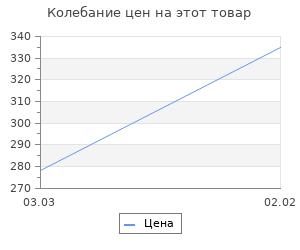 Изменение цены на Государственный язык как орудие власти. Рыбин В.В.