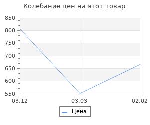 Изменение цены на Донецко-Криворожская республика. Расстрелянная мечта. Корнилов