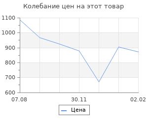 Изменение цены на История России XX век. Эпоха Сталинизма (1923-1953). Том II