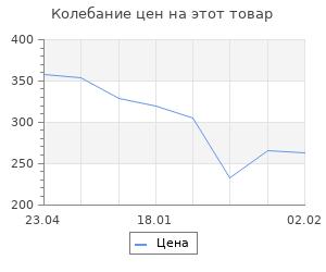 Изменение цены на Зиновий Колобанов. Время танковых засад