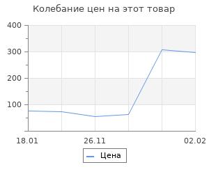 Изменение цены на Ликвидатор. Откровения оператора боевого дрона