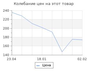 Изменение цены на За Ленинград! За Сталинград! За Крым!