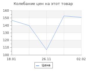 Изменение цены на От Руси к России. Гумилев Л. Н.