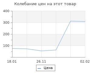 Изменение цены на От тайги до британских морей…» Почему Красная Армия победила в Гражданской войне. Кляцкин