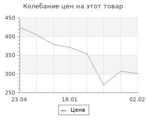 Изменение цены на Танкист на «иномарке». Советские «Шерманы» в бою. Лоза Д.Ф.