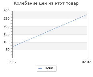 Изменение цены на Военная доктрина Красной Армии. Фрунзе М.В.