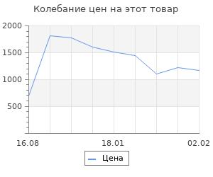 Изменение цены на ВиМыАвиак. Легендарный «Илья Муромец». Первый тяжелый бомбардировщик. Хайрулин М.А.