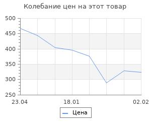 Изменение цены на Секретная политика Сталина. Исповедь резидента. Агабеков Г.С.