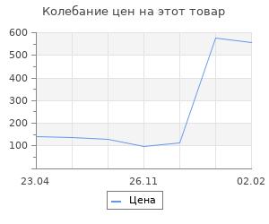 Изменение цены на Курск - 43. Как готовилась битва «Титанов». Книга 1. Замулин В. Н.
