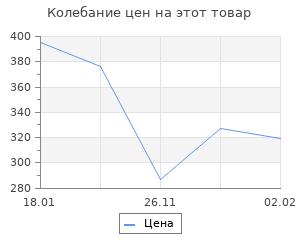 Изменение цены на Как построить украинскую державу. Абвер, украинские националисты и кровавые этничес чистки