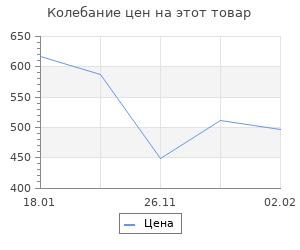 Изменение цены на Русское военное искусство Первой мировой. Олейников А.В.