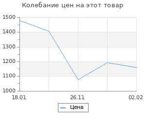 Изменение цены на Рус-япон война 1904-1905 гг. Антироссийская PR-кампания в США и Англии. Иллюстр энциклопед