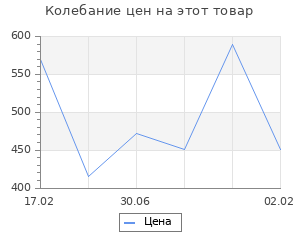 Изменение цены на Императорская Россия в лицах. Характеры и нравы, занимат факты, историч анекдоты (иллюстр)