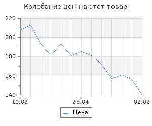Изменение цены на Повесть временных лет (Сборник в переводах Д. С. Лихачева, с комментариями)