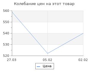Изменение цены на Командующие фронтами и армиями в годы Великой Отечественной войны. Малашенко Е.И.
