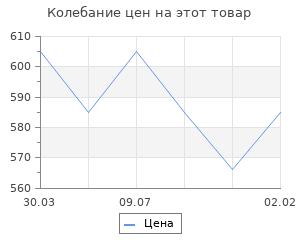 Изменение цены на Куликовская битва и рождение Московской Руси. Широкорад А.Б.