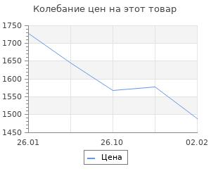 Изменение цены на Секреты операции «Бумеранг». Линдер И.Б.