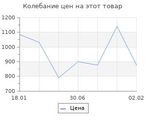 Изменение цены на Эскадренный броненосец «Император Александр II». Арбузов В.В.