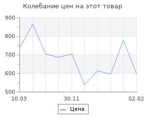 Изменение цены на Русские танки. Иллюстрированная энциклопедия для детей
