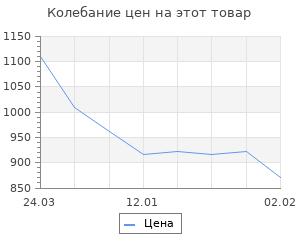 Изменение цены на Дембельский аккорд. Серегин М.