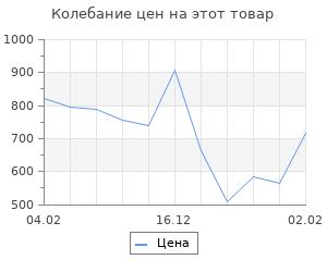 Изменение цены на Большая книга славянских мифов. Иликаев А.С.