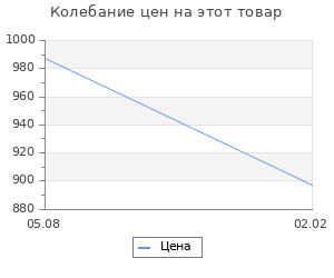 Изменение цены на Православное понимание экономики. Катасонов В.Ю.