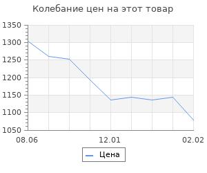 Изменение цены на Кайсяку для незнакомца. Чернова Е.