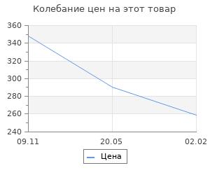 Изменение цены на Загадка смерти Сталина (Заговор Берия)(обложка). Авторханов А. Г.