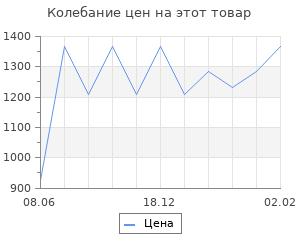 Изменение цены на Повседневная жизнь Древней Руси. Богданов А.П.