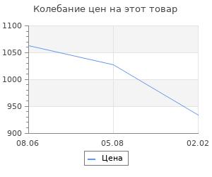 Изменение цены на Русский вопрос в 1917- начале 1920г.: Советская Россия и великие державы. Быстрова Н.Е.